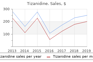 2mg tizanidine free shipping