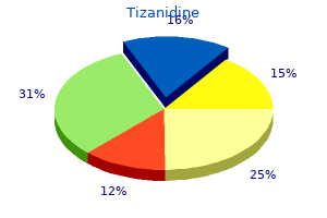 purchase generic tizanidine from india