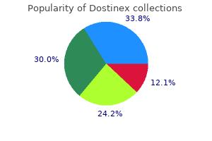 discount dostinex online american express