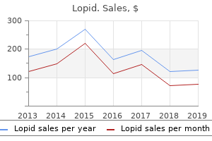 purchase generic lopid on-line