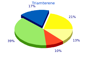 order triamterene from india
