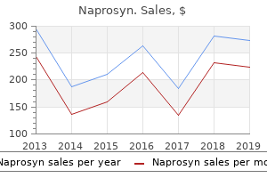 buy naprosyn 500 mg without a prescription