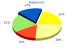 trusted 500mg naprosyn