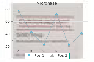 order micronase 2.5mg otc