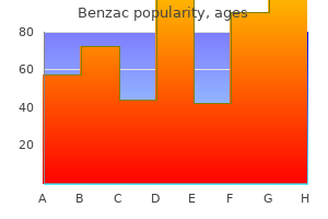 buy benzac 20 gr on line