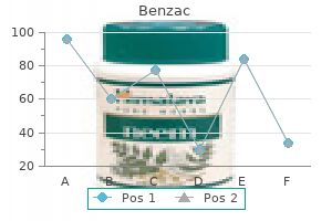 order benzac without a prescription