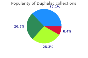 buy discount duphalac online