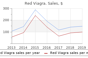 purchase cheap red viagra line