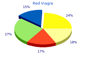 order cheap red viagra on-line