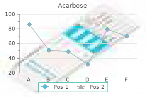 purchase acarbose without prescription