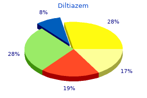 purchase cheapest diltiazem