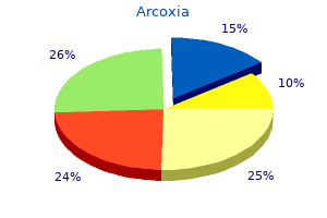 60 mg arcoxia fast delivery